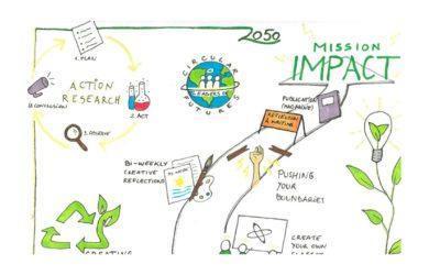 Mission Impact in de maak