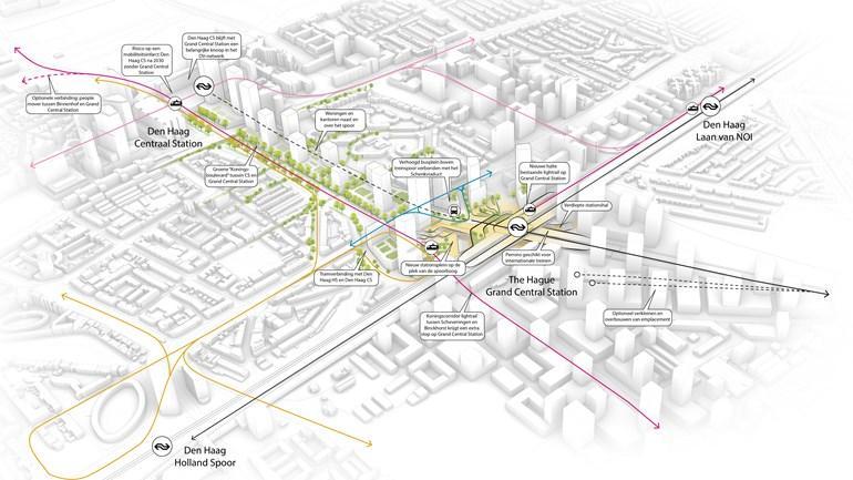 Den Haag in 2040 een megatreinstation?